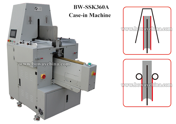 SSK360A case-in machine effect.jpg
