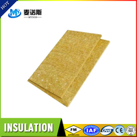 Basalt Raw Material Non-combustion Grade A Wool Rock for Boiler Insulation