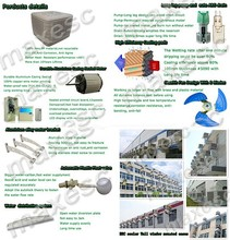 Commercial Variable 1.5KW Large Airflow Desert Air Conditioning