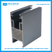 aluminum extrusion profiles for windows and doors and curtain wall