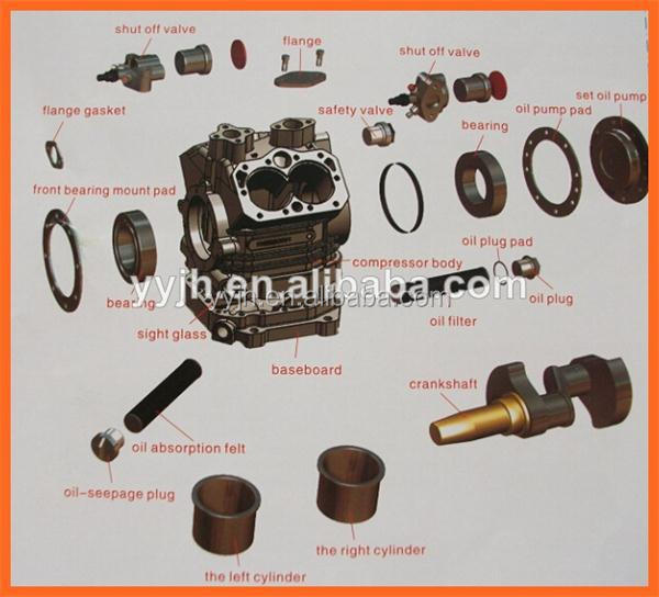 Oil Safety Valve Safety Valve Etc