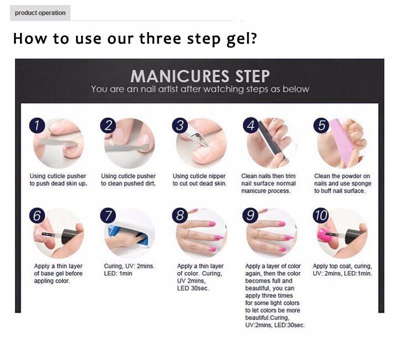 Gel Nail Manicure Steps