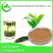 supplying green tea extract, green tea health benefits
