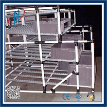 ABS coated steel pipe lean pipe for carton flow rack
