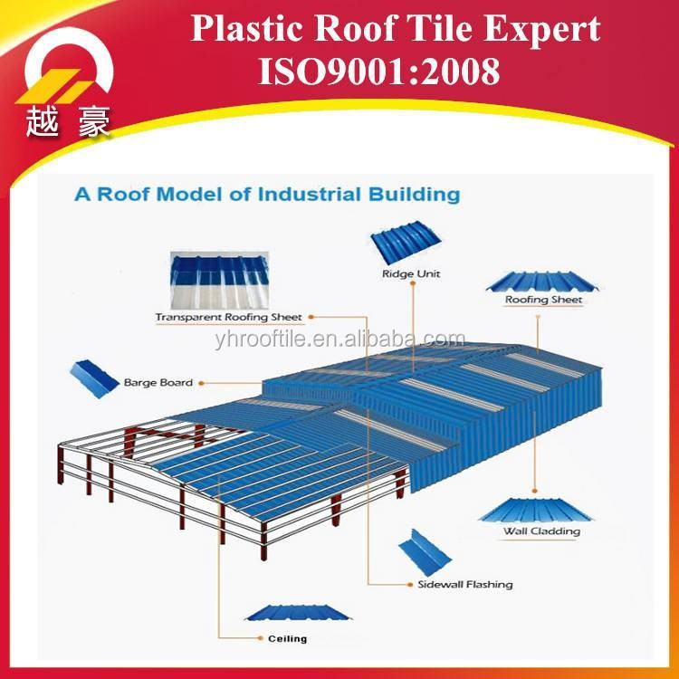 Corrugated Plastic Roofing Lowe S : Lowes corrugated plastic insulated pvc upvc roofing sheet