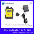 Apoyo personalizado para argón detector de gas de la minería del detector de gas para co2/nh3/so2/co/o2