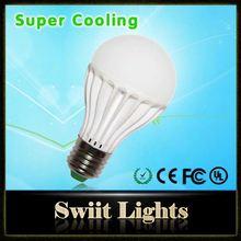 2014 Latest Developed DD2626 led adapter bulb gu10 to e27