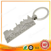 Wholesale crafts tag label key chain