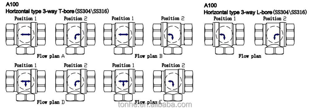 flow plans  for 3 way stianless steel valve.jpg