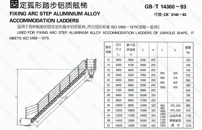 Marine aluminium alloy wharf ladder view aluminum alloy for Decking boards 6m long