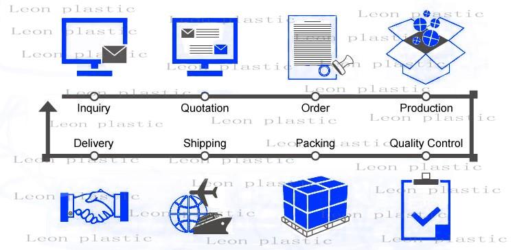 order flow z.jpg