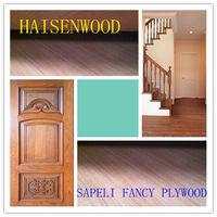 fancy plywood door size raw doors