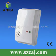 CE approved portable gas detector with high sensitivity