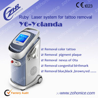 Top quality meso injector Wash eyeline tattoo 0 - 10ns