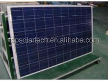 150W Poly Solar Panel Friendly Price Per Watt