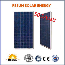Super Quality And Competitive Price 300W poly solar panel price With CE TUV Approval Standard for solar power system
