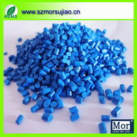 Plastic color compounds PP|PE|PET|ABS process for sheet and profile extrutsion and injection moulding