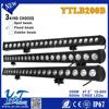 Low price cheap high quality led fog light 200W gold Shenzhen ODM led light bar factory