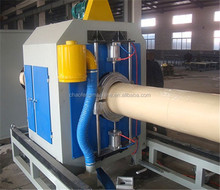 NY1212 machinery alibaba express machine production line PVC water supply drainage pipe extrusion production line