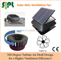 Solar roof axial exhaust fan