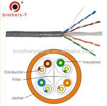 Cat6 Bulk Networking Plenum related cable