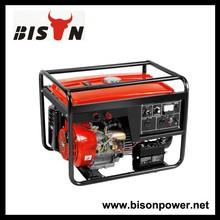 generador eléctrico dinamo