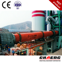 rotary kiln aluminum oxide for export