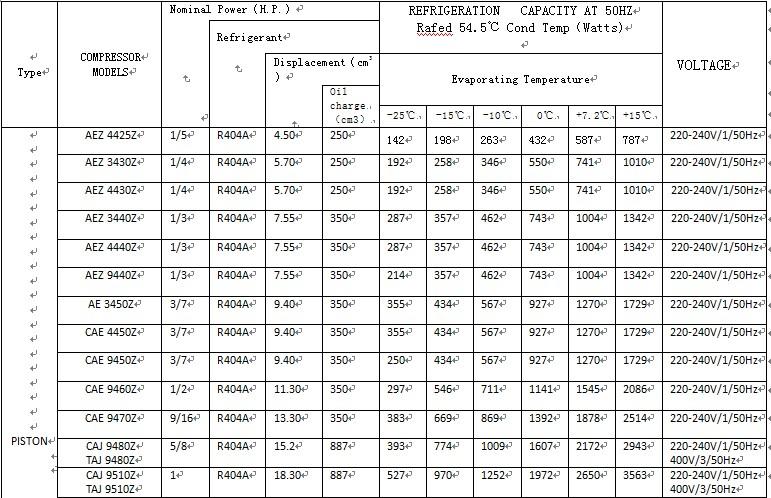R404A Tecumseh Compressor,1hp tecumseh compressor,tecumseh compressor 1hp CAJ2440Z