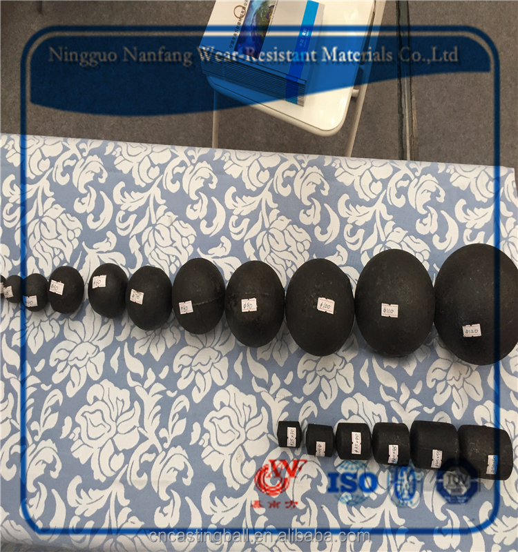 12.8-120 м Africa mining шары стальные мелющие для добычи меди шаровая мельница
