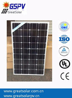 Price Per Watt! Mono Solar PV Panel 100w, Quality Solar Modules, High Efficiency from China Manufacturer!