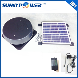 hot sale new 30w round 14 inch outdoor solar fan manufacturer