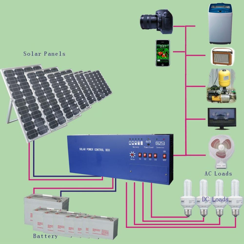 Home-Solar-Power-System.jpg