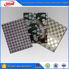 Etched Stainless Steel Checkered Decorative Screen Plate