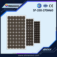 Hoting selling Mono crystalline solar pv module specification 270w