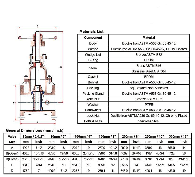 Os Amp Y Type Gate Valves 250psi Buy Osy Gate Valve Product