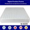 used railway sleepers cheap mattress (M-B206)