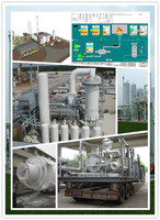 High Cost Effectiveness and Quality Used NG SMR Hydrogen Plant