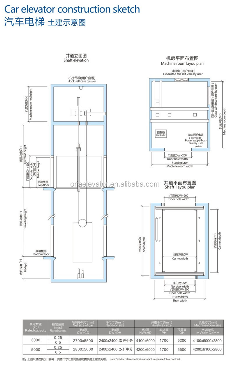 Elevator Car Schematics Trusted Diagram Lift Schematic Oria Cost Buy Liftcar Elevatorcar Security System