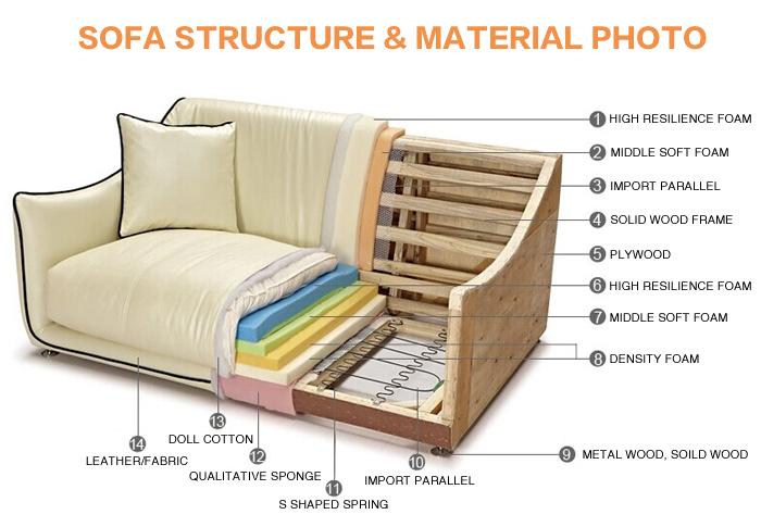 100 offre d 39 usine salon canap meubles salon tago canap for Canape suppliers