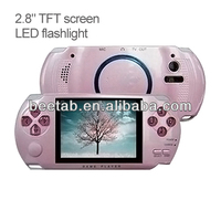 bin games for mp5 with LED flashlight of cheap prices
