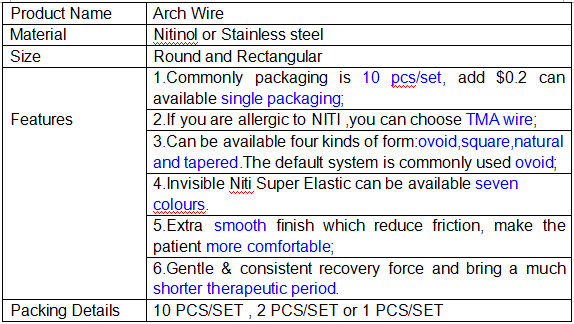 Sino Ortho Copper Wire Different Kinds Of Wires Types Mesh