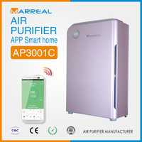 Best air purifier for dust filter based air purifier pure air for smoking room