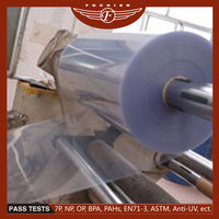 Safe and environmentally friendly material plastic products clear pvc roll