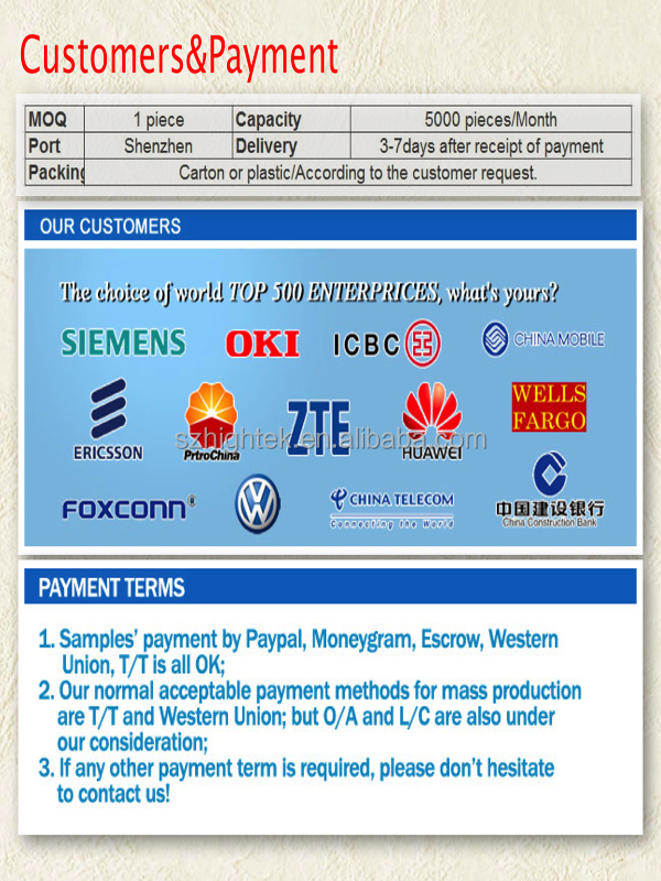 Customers & Payment-11 .jpg
