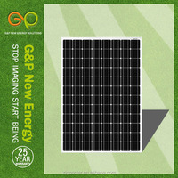 solar panels hong kong price GPM290W with CE/CEC/TUV/ISO