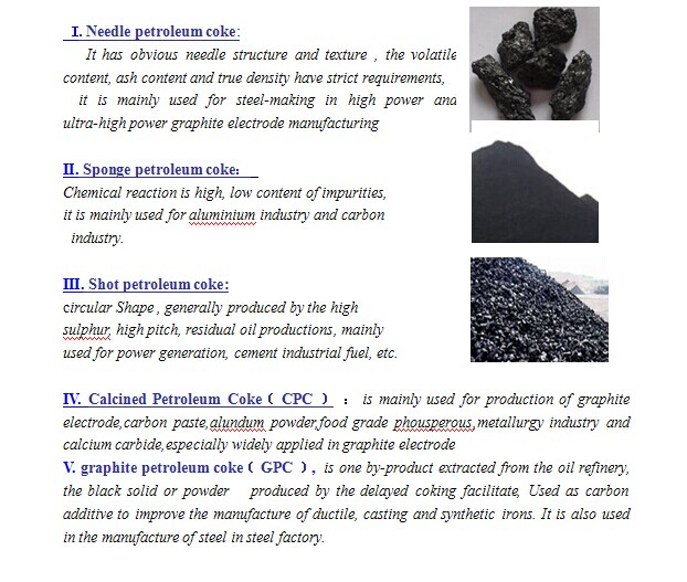 High Quality Made In China Metallurgical Used Coke Price