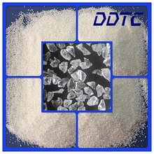 abrasive material white crude corundum grains with good quality