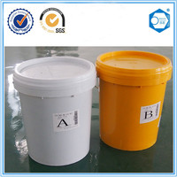 Epoxy adhesive manufacturers