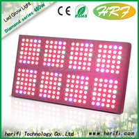 2015 Super Power Full Spectrum LED Grow Light 600w Growth/Bloom Swithces Design 240pcs*3W Chip For Hydroponic Grow Indoor Grow