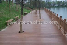 Export to Germany WPC decking flooring from China with high quality